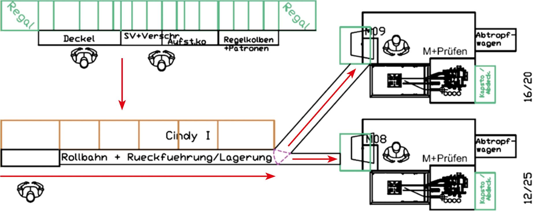 Bucher Hydraulics AG