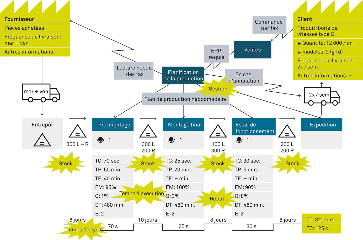 Optimierungspotenziale_identifizieren_fr@2